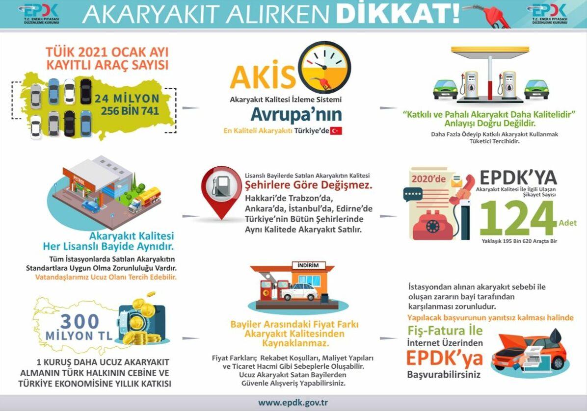Enerji Piyasası Düzenleme Kurumu (EPDK), akaryakıt kalitesinin her lisanslı bayide aynı olduğuna işaret ederek, ucuz olanın tercih edilmesi tavsiyesinde bulundu